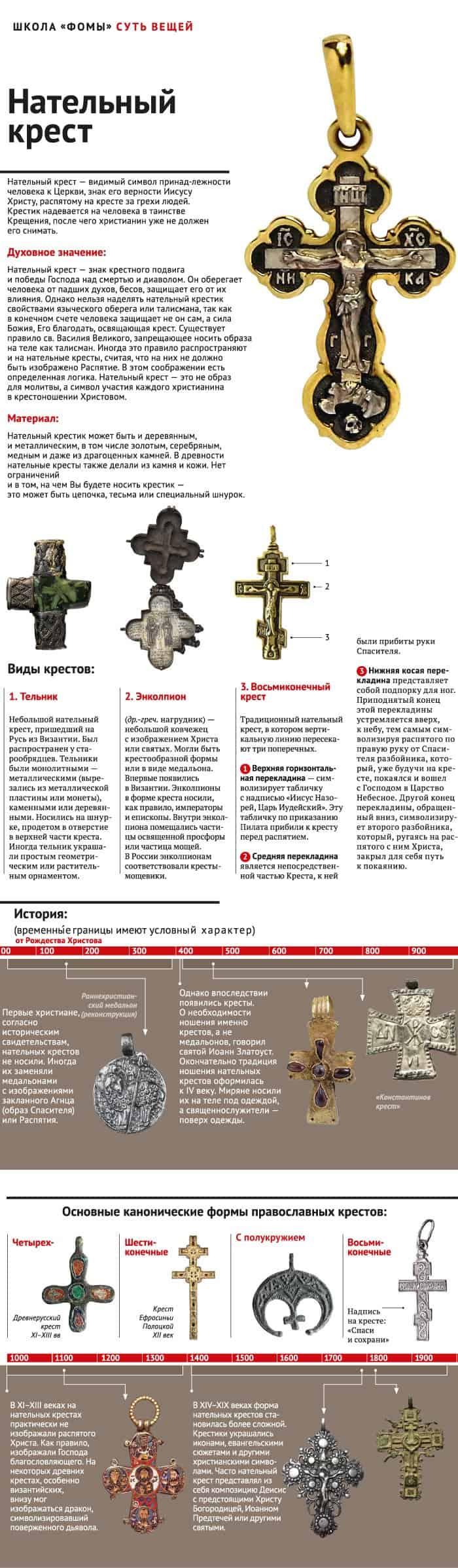 info_krest