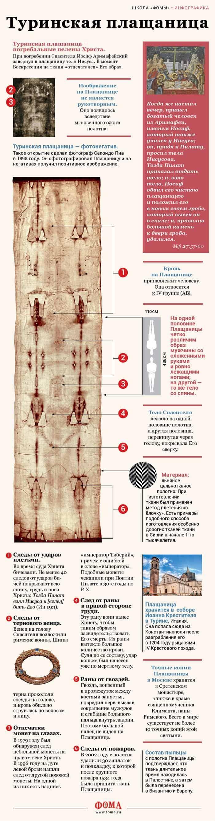 01_Plaschanitsa_infografika