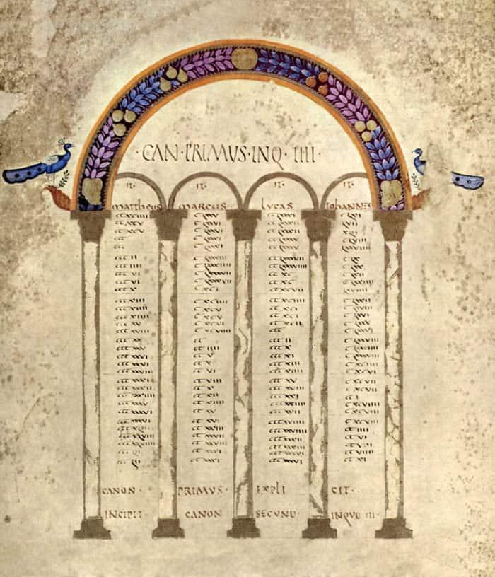 Загадки Евангелия от Матфея: оно точно было написано первым?