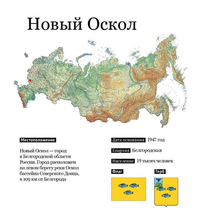 Novy_Oskol