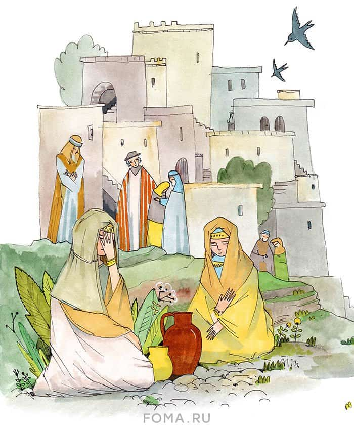 Лазарь: история друга Иисуса Христа