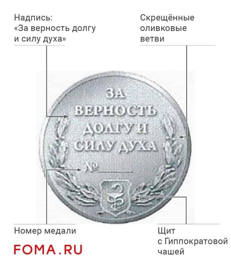 Обратная сторона — надпись: «За верность долгу и силу духа». Номер медали. В нижней части — изображение двух скрещённых оливковых ветвей, щита с Гиппократовой чашей (чашей, обвитой змеёй).