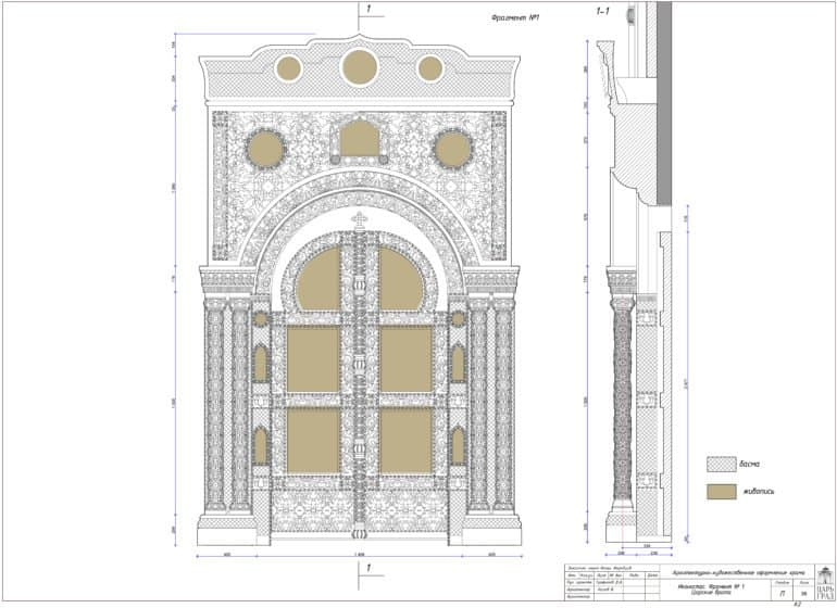 Пять ступеней к красоте: как рождается проект храмового убранства